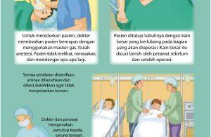 Inilah Cara Dokter Menidurkan Pasien
