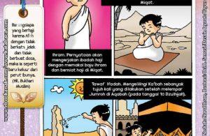 101 Komik Adab Rasulullah, Tata Urutan Rukun Haji (40)
