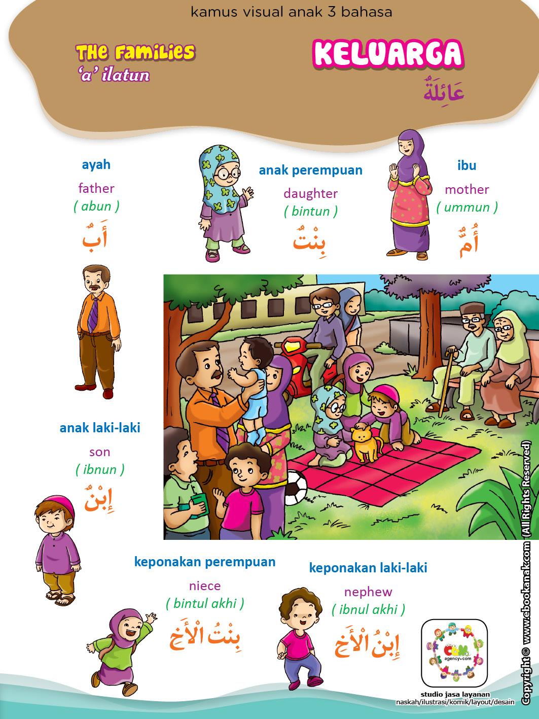 Kamus Visual 3 Bahasa 3