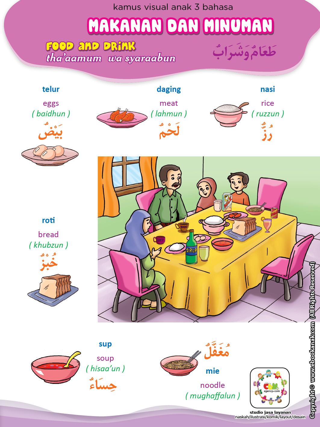 Kamus Visual 3 Bahasa 5