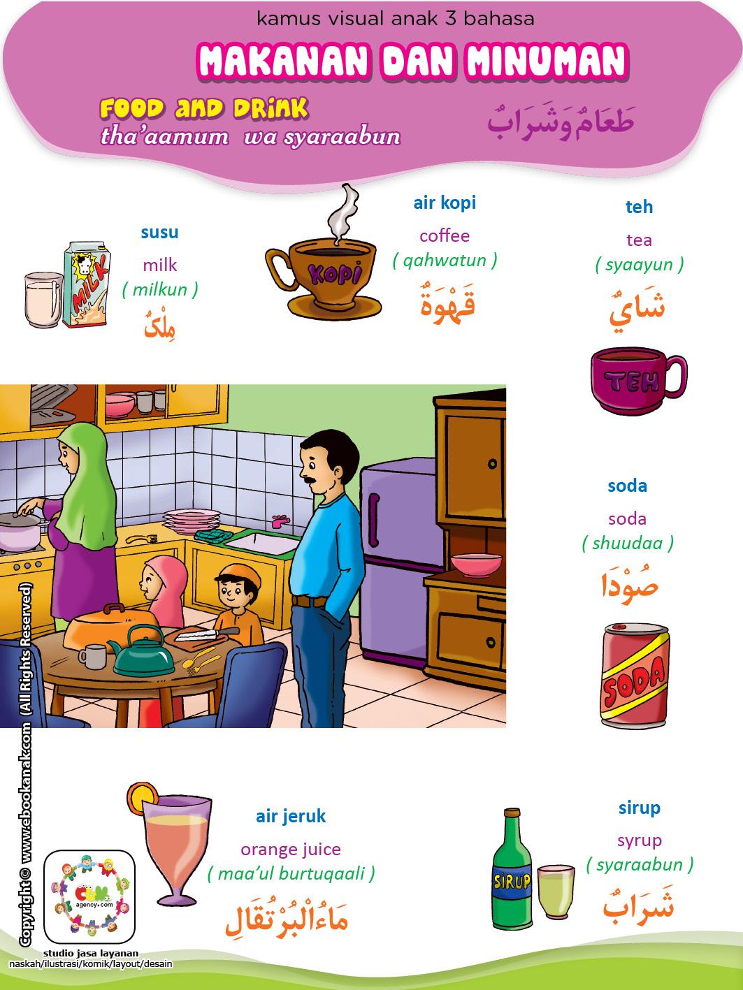 Kamus Visual 3 Bahasa 6