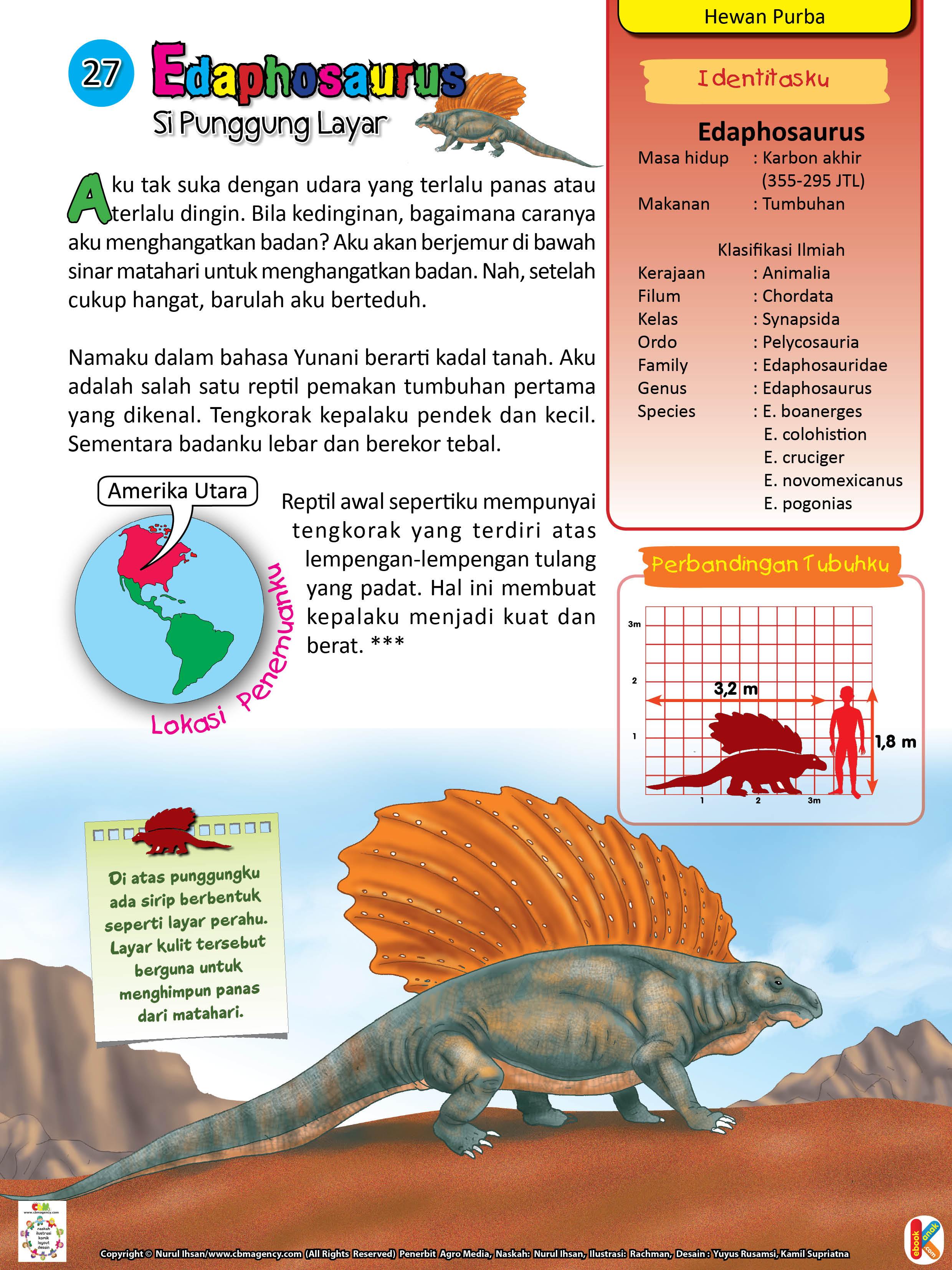 Edaphosaurus suka berjemur