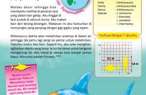 Ichthyosaurus berarti kadal ikan.