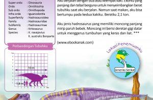 Kritosaurus merupakan pemakan tumbuhan yang memiliki benjolan di hidung.