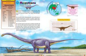 Dinosaurus Mamenchisaurus memiliki leher terpanjang dari semua dinosaurus.