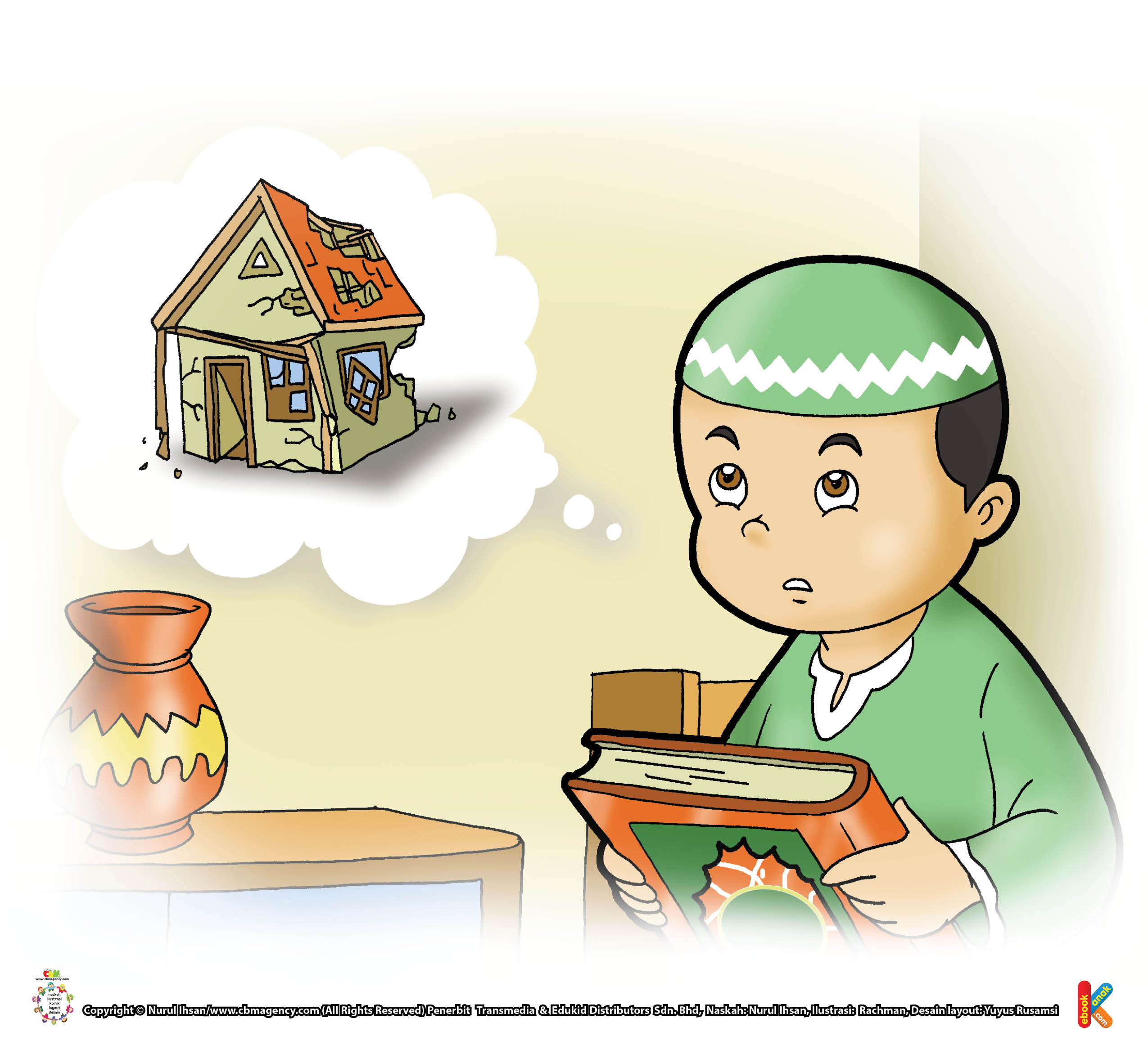 Ibadah Dan Aktivitas Anak Soleh Keutamaan Membaca Al Quran
