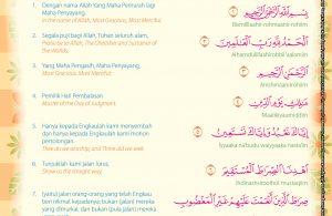 Surat Al Fatihah berada di awal, sebelum surat-surat Al-Quran yang lainnya.