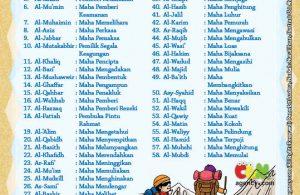 Download Ebook i99i Nama Nama Indah Allah idani iArtii iAsmauli