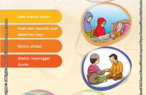 Download Gratis Worksheet Kapan Kalimat Syahadat Diucapkan?