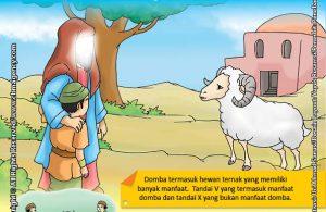 Download Gratis Worksheet Nabi Ismail,