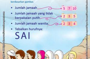 Apa Ibadah Sa'i Termasuk Rukun Haji?