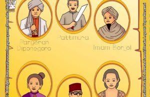 Worksheet PAUD TK A-B Mengenal Pahlawan Nasional