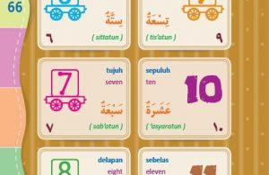 download gratis ebook pdf kamus bergambar 3 bahasa indonesia, inggris, arab (2)