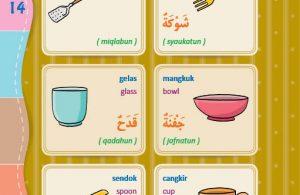 download gratis ebook pdf kamus bergambar 3 bahasa indonesia, inggris, arab di dapur 1