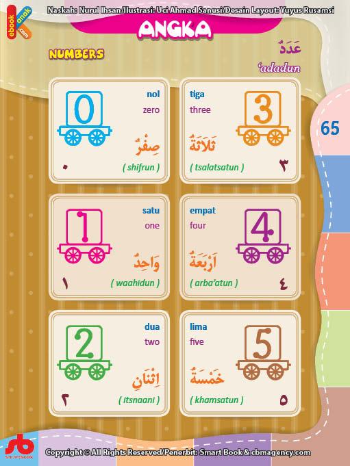 download gratis ebook pdf kamus bergambar 3 bahasa indonesia, inggris, arab mengenal angka 1