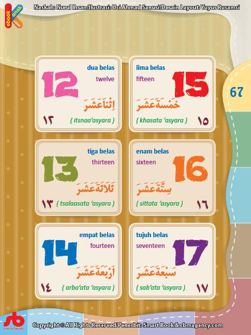download gratis ebook pdf kamus bergambar 3 bahasa indonesia, inggris, arab mengenal angka (3)