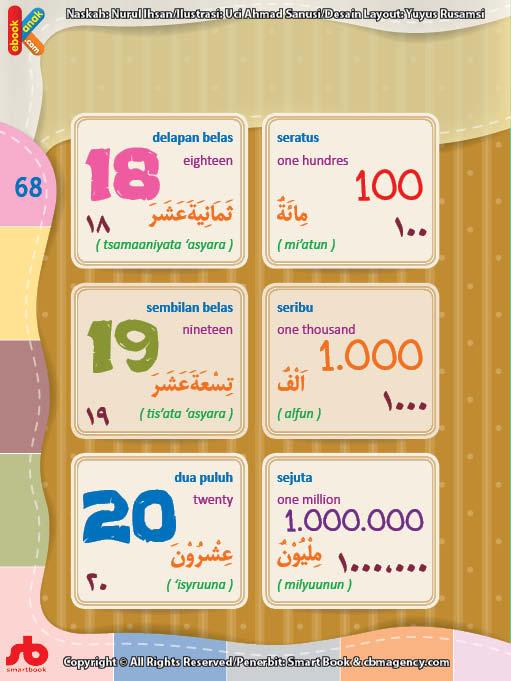 download gratis ebook pdf kamus bergambar 3 bahasa indonesia, inggris, arab mengenal angka (4)