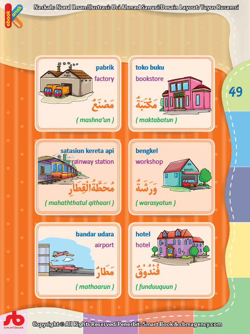 download gratis ebook pdf kamus bergambar 3 bahasa indonesia, inggris, arab nama-nama tempat (2)