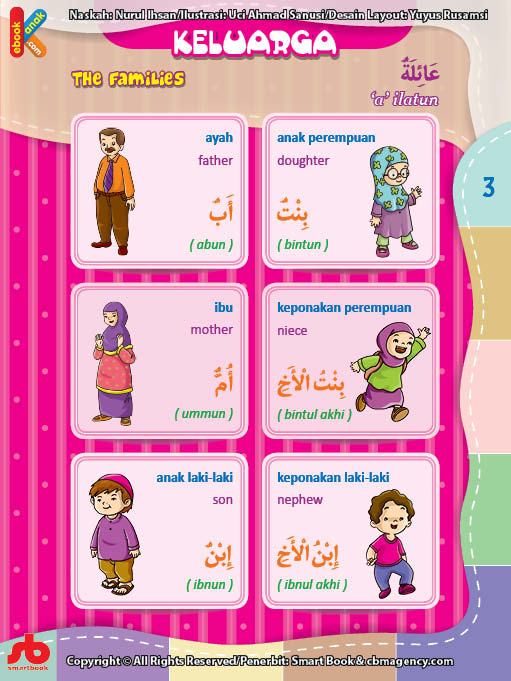 download gratis ebook pdf kamus bergambar 3 bahasa indonesia, inggris, arab tema keluarga