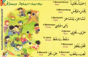kamus sehari-hari bermain di taman bahasa indonesia, Inggris, dan Arab