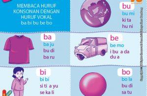 baca dan download gratis 10 menit mahir membaca, Membaca Huruf Konsonan Dengan Huruf Vokal ba bi bu be bo