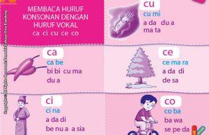 baca dan download gratis 10 menit mahir membaca, Membaca Huruf Konsonan Dengan Huruf Vokal ca ci cu ce co