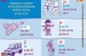 baca dan download gratis 10 menit mahir membaca, Membaca Huruf Konsonan dengan Huruf Vokal ja, ji, ju, je, jo