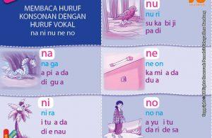 baca dan download gratis 10 menit mahir membaca, Membaca Huruf Konsonan dengan Huruf Vokal na, ni, nu, ne, no