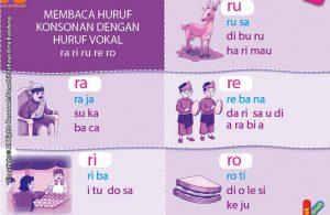 baca dan download gratis 10 menit mahir membaca, Membaca Huruf Konsonan dengan Huruf Vokal ra, ri, ru, re, ro