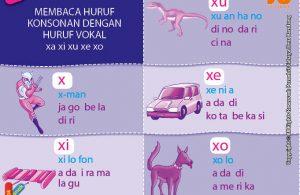 baca dan download gratis 10 menit mahir membaca, Membaca Huruf Konsonan dengan Huruf Vokal xa, xi, xu, xe, xo