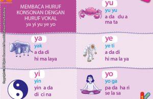 baca dan download gratis 10 menit mahir membaca, Membaca Huruf Konsonan dengan Huruf Vokal ya, yi, yu, ye, yo