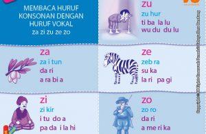 baca dan download gratis 10 menit mahir membaca, Membaca Huruf Konsonan dengan Huruf Vokal za, zi, zu, ze, zo