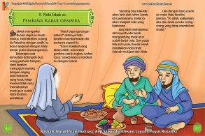 ebook cinta nabi pahlawanku, Apa Tujuan Malaikat Bertamu ke Rumah Nabi Ibrahim