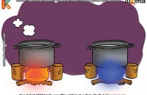 ilustrasi rahasia keajaiban api, Warna Api Manakah yang Paling Panas Merah, Biru, atau Putih