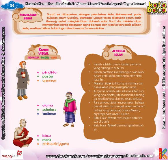 Download Ebook Juz Amma Bergambar 3 Bahasa for Kids, Penjelasan Surat Al Kafirun