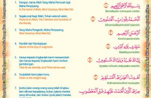 Download Ebook Juz Amma For Kids Bergambar Tiga Bahasa