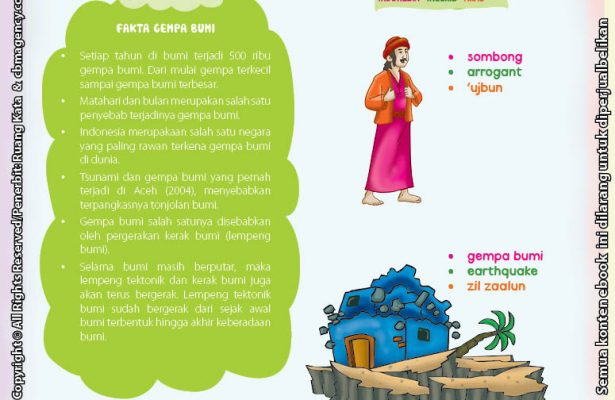 Download Ebook Juz Amma Bergambar 3 Bahasa for Kids, Pojok Sains, Fakta Gempa Bumi