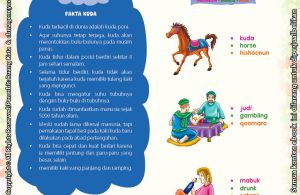 Download Ebook Juz Amma Bergambar 3 Bahasa for Kids, Pojok Sains, Fakta Kuda
