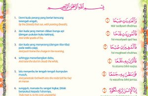 Download Ebook Juz Amma Bergambar 3 Bahasa for Kids, Surat ke 100 Al Adiyat