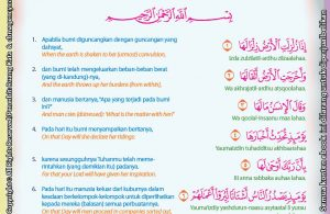 Download Ebook Juz Amma Bergambar 3 Bahasa for Kids, Surat ke 99 Al Zalzalah
