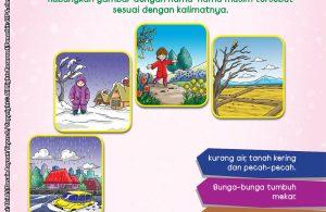 baca buku online brain games fun sains20 Mengenal Nama-Nama Musim di Dunia