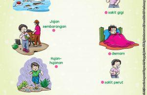 baca buku online brain games fun sains35 Mengenal Penyakit yang Biasa Menyerang Anak