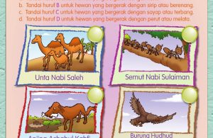 Buku Pintar Aktivitas Anak Shaleh, Binatang dalam Al-Qur'an (46)