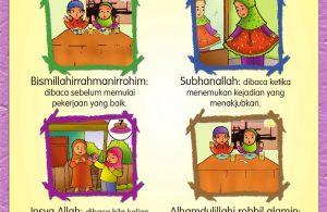 Buku Pintar Aktivitas Anak Shaleh, Mengenal Kalimat Thayyibah (10)