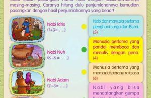 Buku Pintar Aktivitas Anak Shaleh,Mengenal 25 Nabi dan Rasul (49)