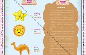 Download Ebook Legal dan Printable Juz Amma for KidS, Fakta Unta