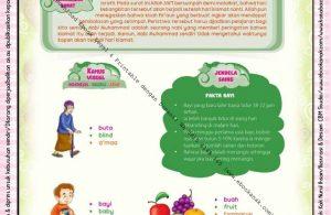 Download Ebook Legal dan Printable Juz Amma for Kids, Fakta Bayi