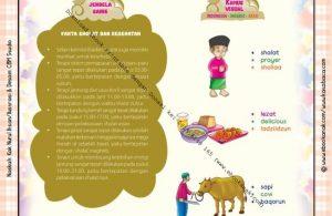 Download Ebook Printable Juz Amma for Kids, Fakta Sholat dan Kesehatan