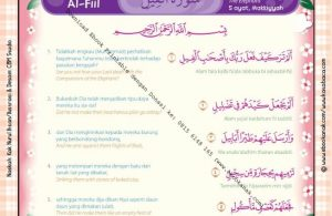 Download Ebook Printable Juz Amma for Kids, Surat ke-105 Al-Fiil