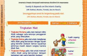 Ebook PDF 77 Pesan Nabi untuk Anak Muslim, Hadis Amal Tergantung pada Niat (64)